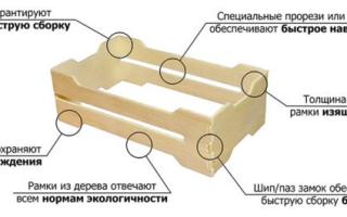 Как сделать минирамки для сотового мёда своими руками